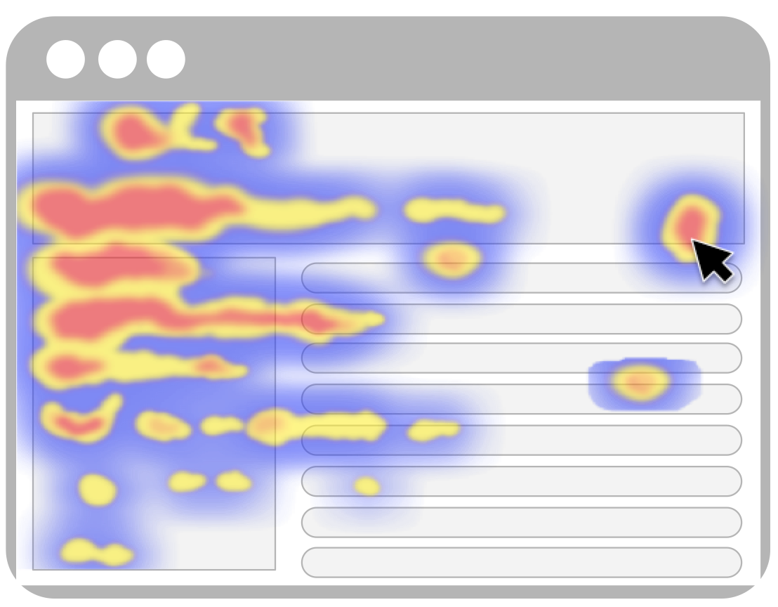 Heat Maps and Mouse Movement Tracking